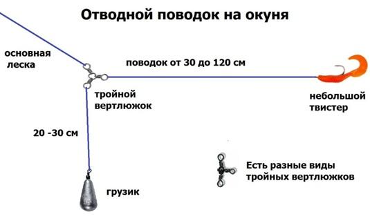 Монтаж отводного поводка с тройным вертлюжком
